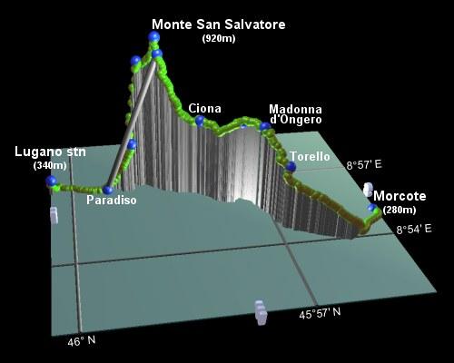 Hiking In Switzerland Monte San Salvatore